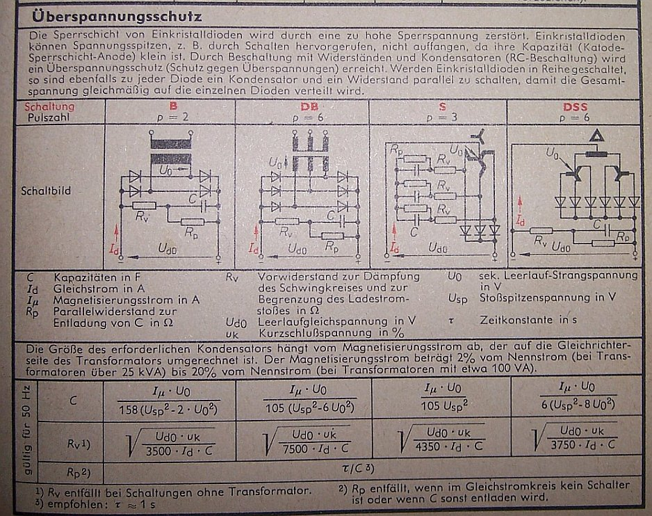MIG oder MAG Schutzgasschweißgeräte im Eigenbau, GMAW Gas Metall Arc ...